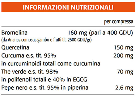 informazioni_nutrizionali_cetraflox
